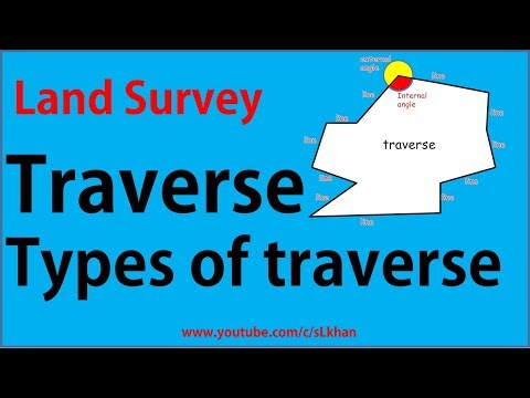 Land survey: traverse and its types in land survey - civil engineering - SL KHAN