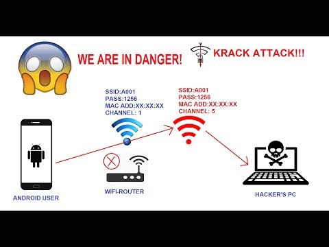 WE ARE IN DANGER!!! WIFI ATTACK FOUND! KRACK ATTACK! ANIMATION! HOW TO BE SAFE! In Bengali