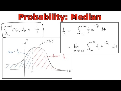 Probability: Median: Example 1