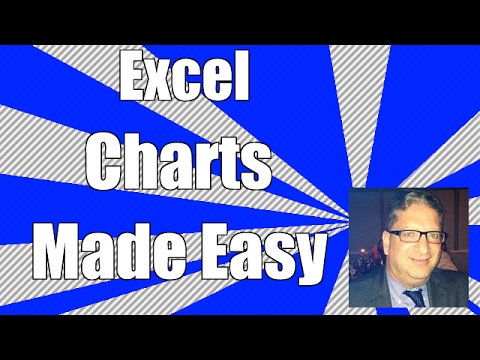 Excel Charts for beginners Tutorial - Excel 2007 2010 2013 2016 Bar chart Pie Chart 2axis line combo