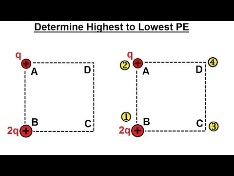 Physics - E&M: Ch 38.1 Voltage Potential Understood (20 of 24) Determine Highest to Lowest Potential