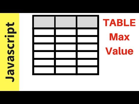 Javascript - How To Get HTML Table Column Maximum Value In JS [ with source code ]