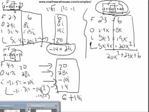 How to Multiply Complex Numbers