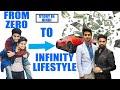 Story of Zero to Infinity UrbanGabru | Get the Lifestyle you want | Urbangabru biography