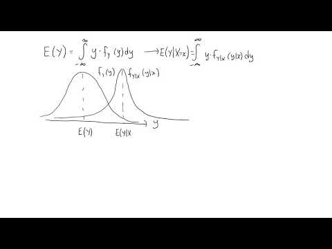 Conditional expectations, continuous random variables