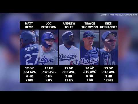 Dodgers have strong options for the third outfielder spot in 2018 season