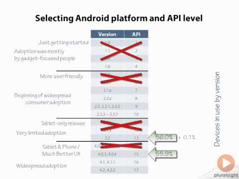 07.Understanding Android Versioning 03 Selecting Android platform and API level