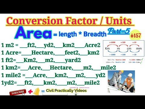 AREA || Conversion Factors || Conversion Unit || Area in Acre, Hectare, Feet2, Km2, Meter2, Mile2,Yd