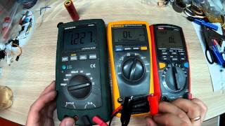 Серия мультиметров Fluke 175-177-179 и аксессуары под них - PakVim