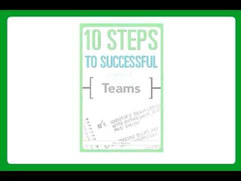 Team Building, Team Leadership, Successful Teams