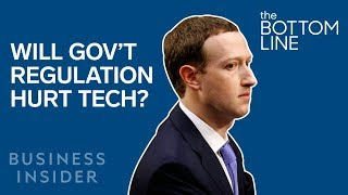 How Privacy Regulation Could Impact Facebook