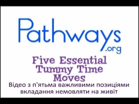 Відео з п'ятьма важливими позиціями вкладання немовляти на живіт - Ukrainian Tummy Time Moves