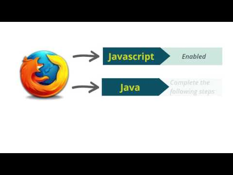 Enable Java and Javascript: Firefox