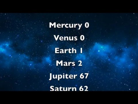 How Many Moons Does Each Planet Have? | Answer
