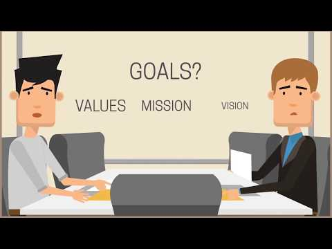 Win At Business Coaching | Core Values | Business Consultant