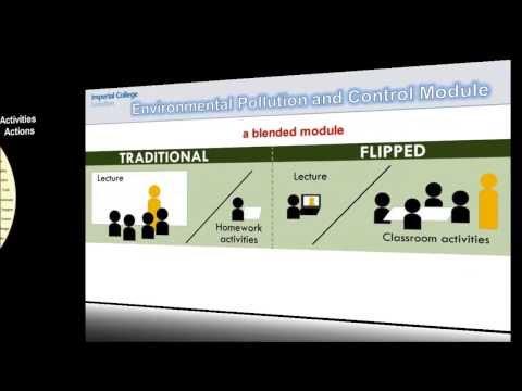 Environmental Pollution & Control Module, Core Course 2013