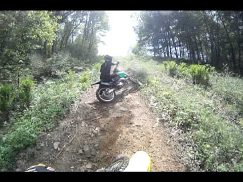 GoPro Dirt Bike & ATV