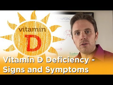 Vitamin D Deficiency - Signs and Symptoms