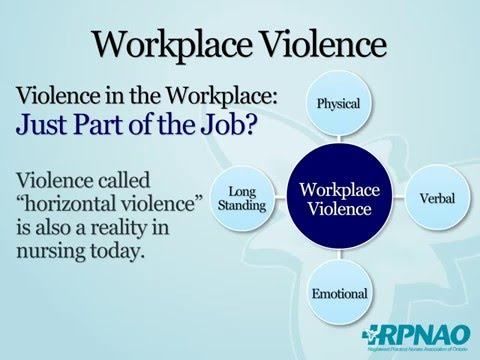 Workplace Violence Prevention - The Workplace
