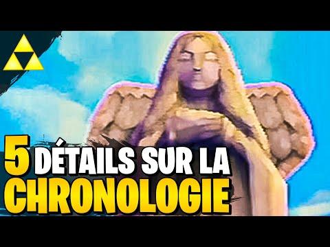 5 DÉTAILS SUR LA CHRONOLOGIE ZELDA - Iconoclaste