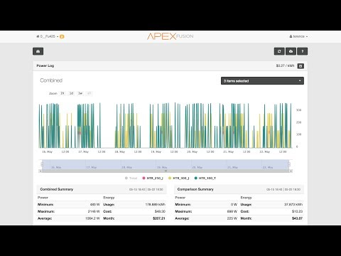 How to use power monitoring for alerts and optimizing power usage