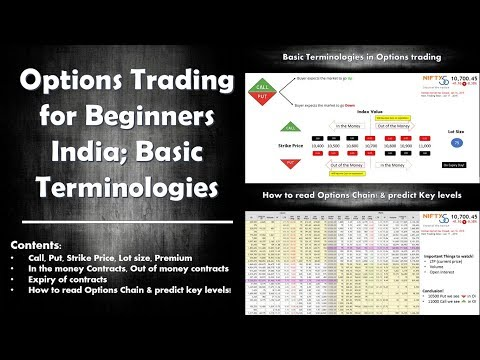 Options trading for beginners India; Basic terminologies of options trading!