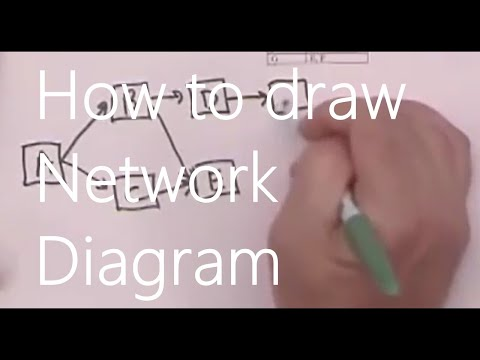 PMP - Drawing a Network Diagram Using Activity on Node Method