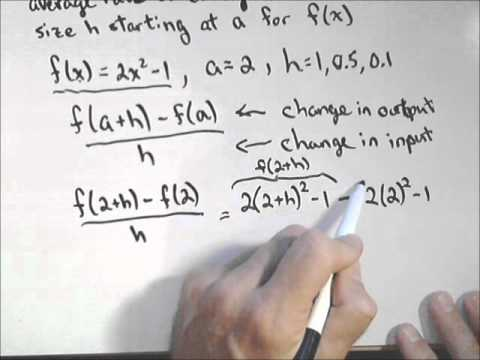 Using Difference Quotient to Calculate Average Rate of Change
