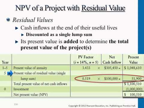 NPV of Project with Residual Value