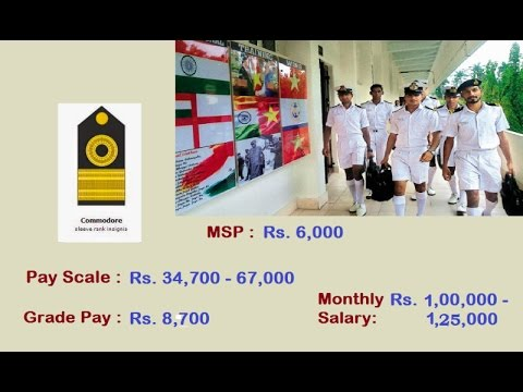 Indian Navy Officer Ranks & Monthly Salary
