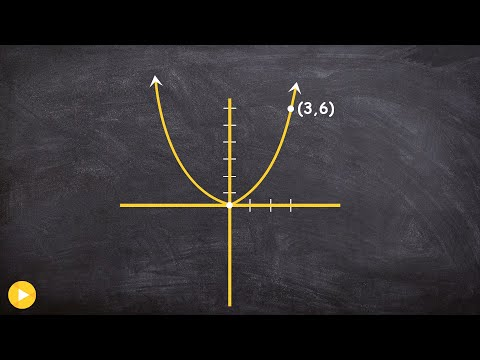 Given a point and vertex find the formula of the parabola