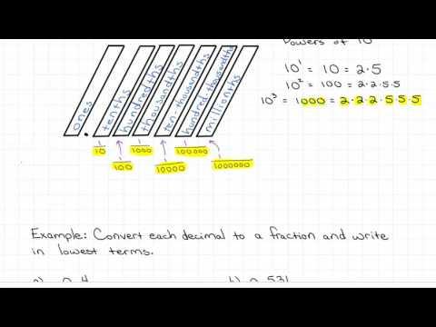 Convert Decimals to Fractions