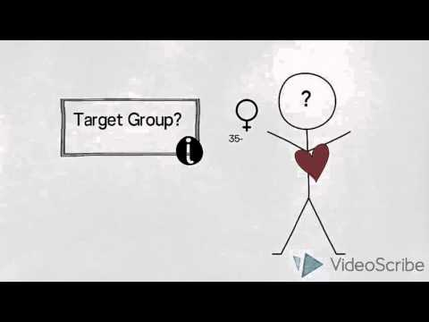 Integrated Marketing Campaigns - An introduction