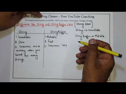 Difference between String and StringBuffer Class in Java