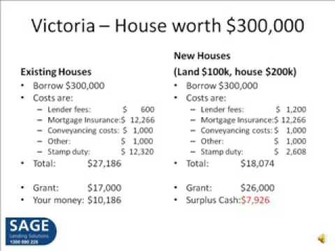 First Home Owners Grant Victoria and home loans for First Home Buyers