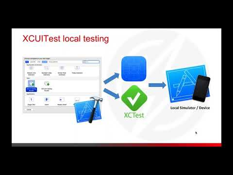 Mobile Test Automation with XCUITest and the Real Device Cloud