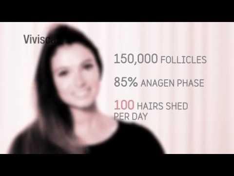 How Does Hair Grow: The Hair Growth Cycle Explained