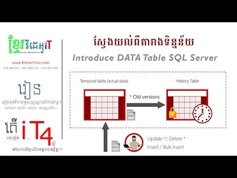 SQL Data Table