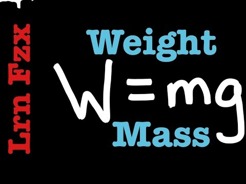 Weight and Mass W=mg