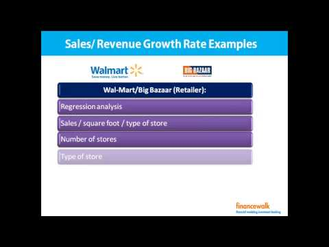 Forecasting Techniques and Methods in Sales, Finance -1