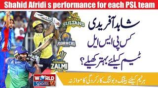 Shahid Afridi performance for each PSL team   Shahid Afridi in PSL 2020   PSL 5
