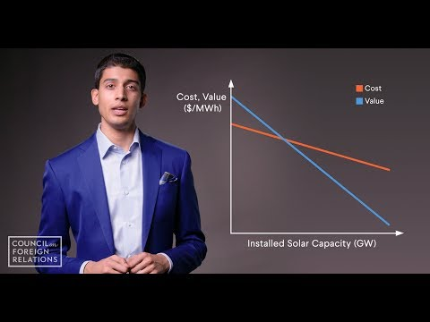 Why Solar Energy Needs Innovation to Reach Its Potential