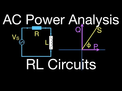 RLC circuits (5 of 6) AC Power for an  RL Circuit