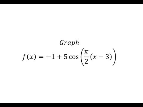 Graph a Transformation of The Cosine Function y=Acos(B(x-D))+C  (Pos A)