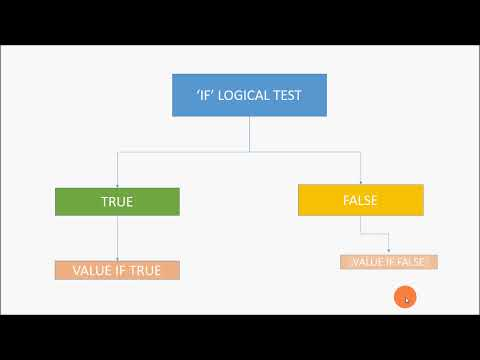 Excel IF Function Explained - The basic IF formula guide