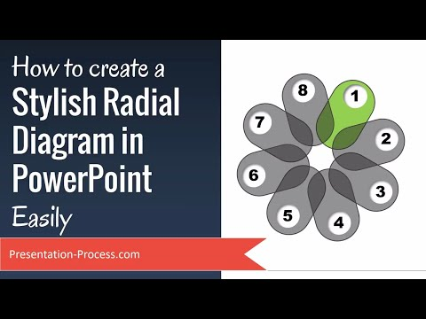 How to Create a Stylish Radial Diagram in PowerPoint Easily
