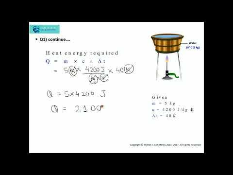 SPECIFIC HEAT CAPACITY & HEAT CAPACITY (Heat :Calorimetry) Practice Problems-I Part 1