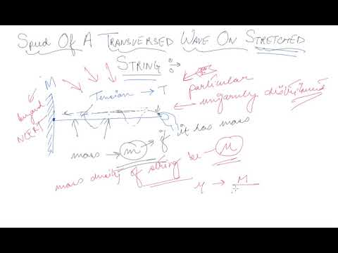 Speed of Transverse Wave in Stretched String | Class 11 Physics Wave