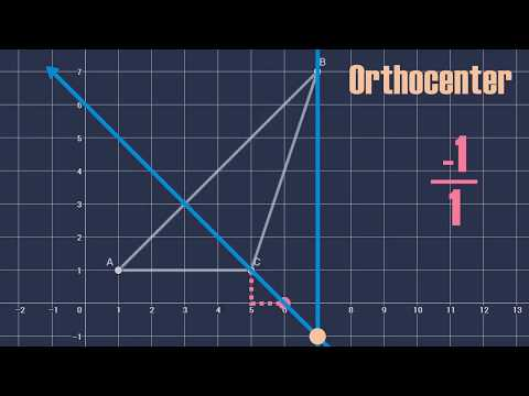 Finding the Orthocenter of an Obtuse Triangle