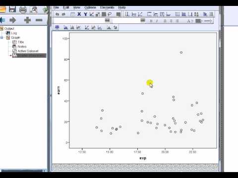 SPSS for newbies: Fitting a regression line to a scatterplot